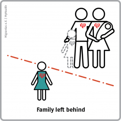 Migrantas_Pictograms_MyHealth_10x10-01
