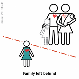 Migrantas_Pictograms_MyHealth_10x10-01-1024x1024